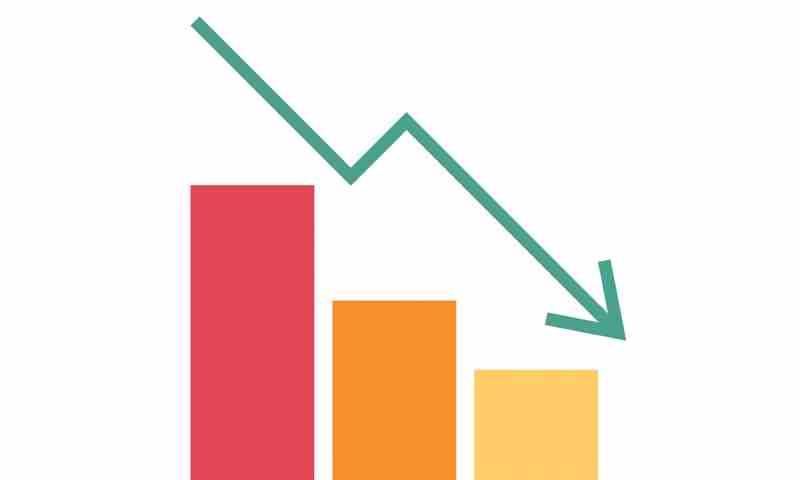 graph depreciation