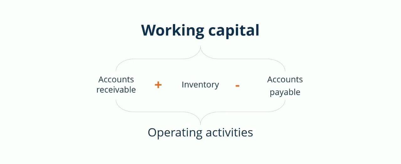 working capital flow
